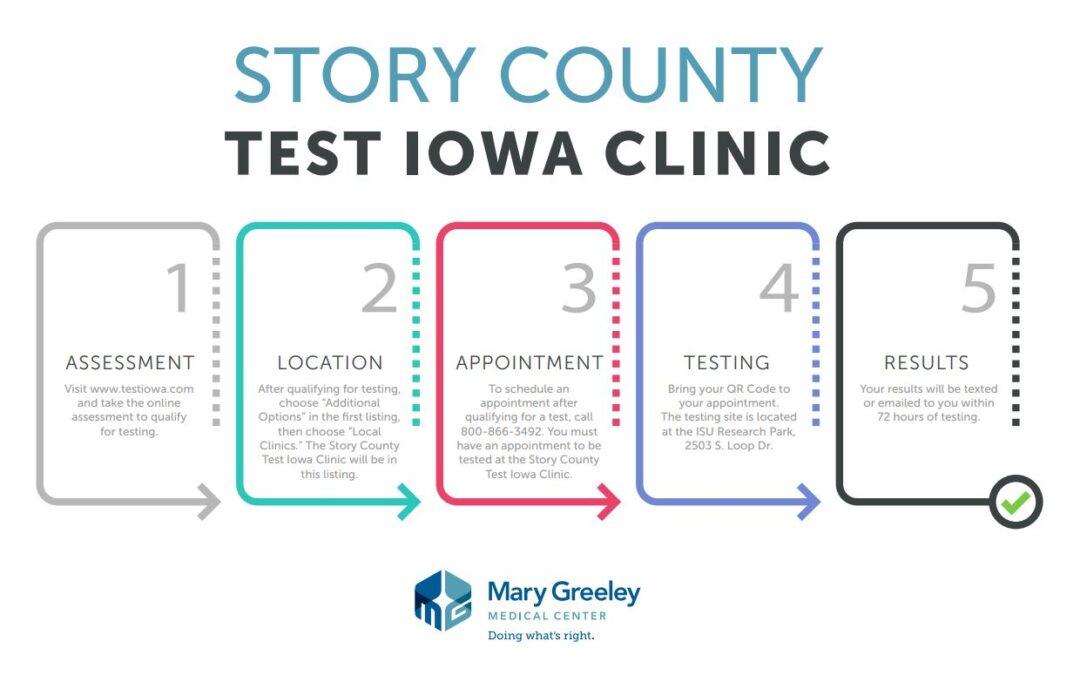 UPDATED Test Iowa Clinic Information